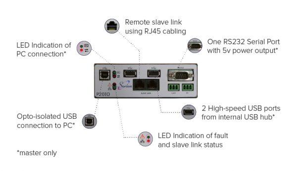 pyxis-usb-module-features